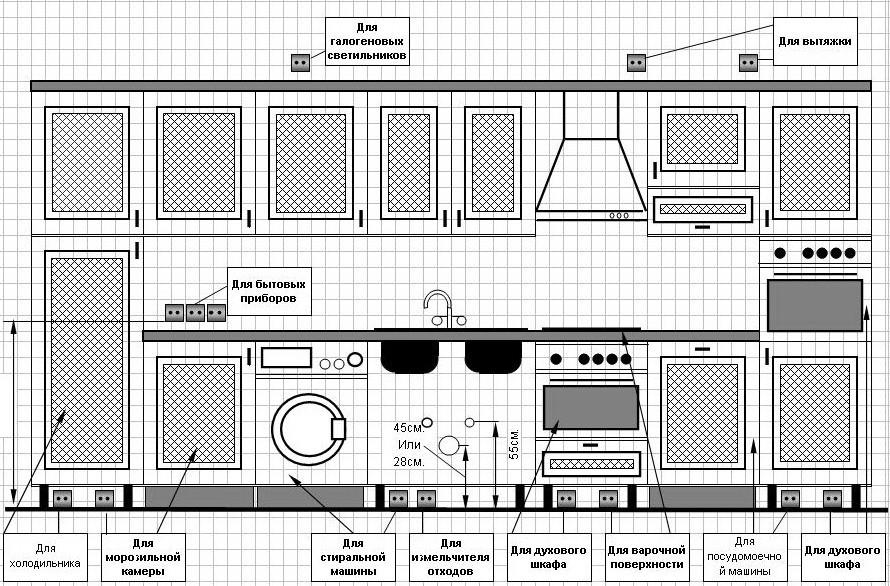 про дизайн и ремонт кухни