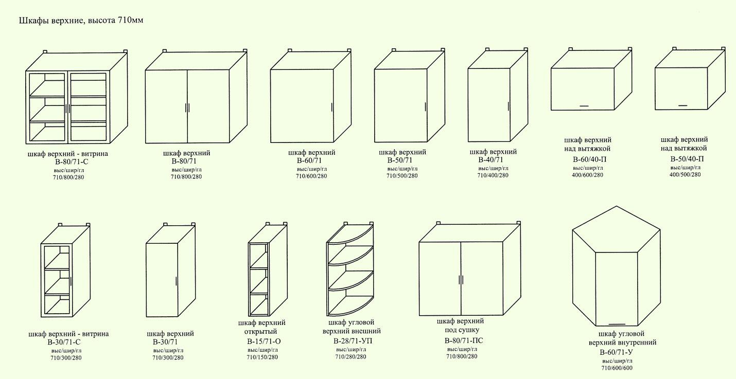 Шкафы для кухни могут быть разнообразного дизайна