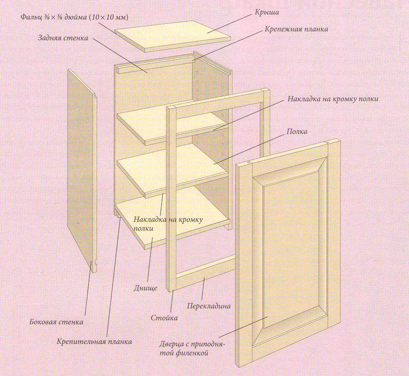 При наличии опыта, шкаф можно собрать своими руками.