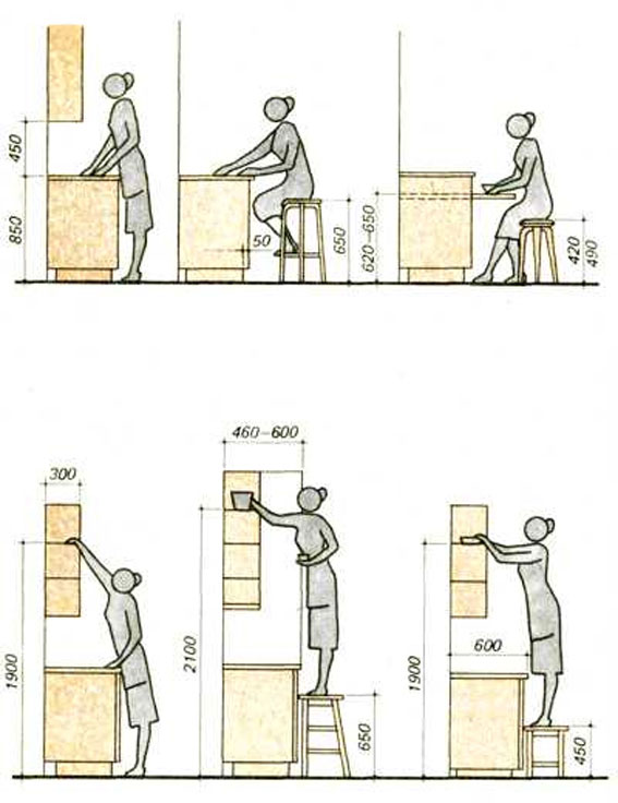 Размер шкафов подбирается исходя из роста хозяйки