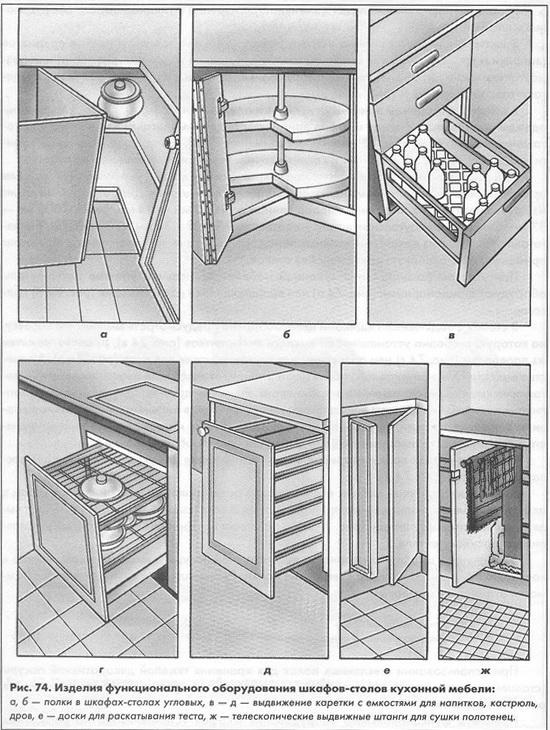 Разнообразные кухонные шкафчики