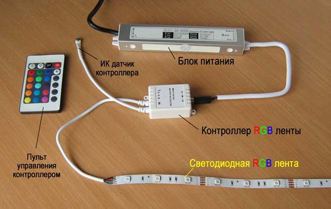 Последовательность подключения полихромной светодиодной ленты