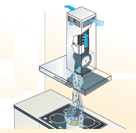 Схема работы вытяжки с фильтрами