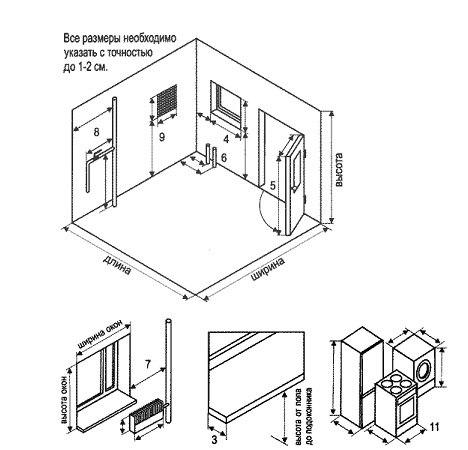Создавая проект кухонного гарнитура под себя, правильно измеряйте.