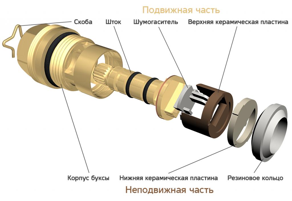 Схема смесителя с керамическими пластинами