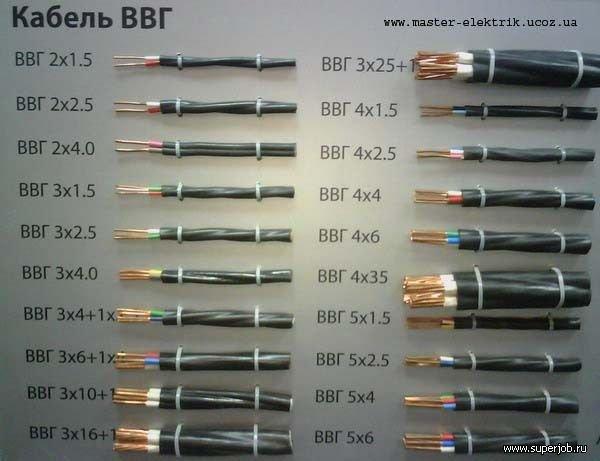 Разнообразные провода для разнообразных нужд