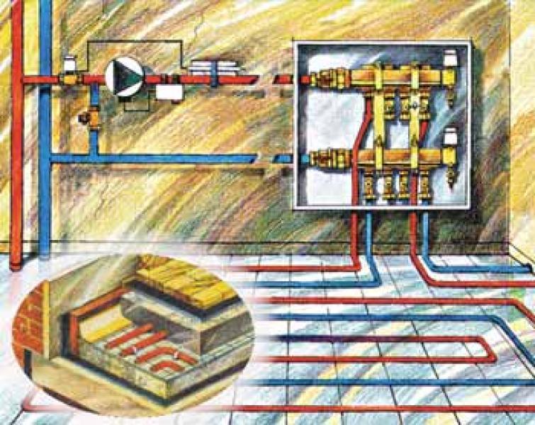 Схема работы водяного тёплого пола