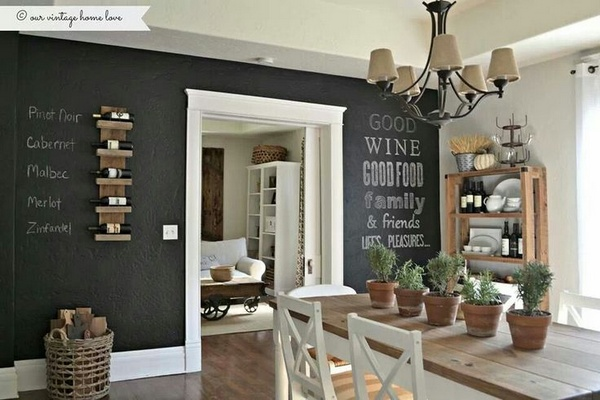 Стена кухни, отделанная под грифельную доску