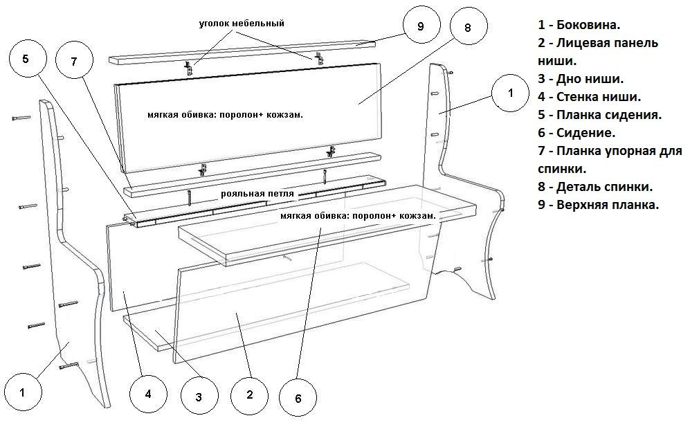 Сборка длинного дивана