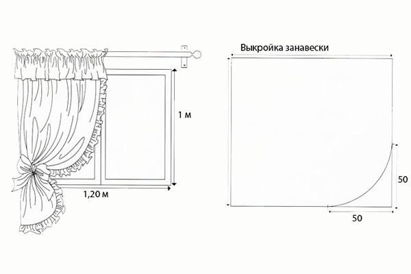 Вариант 1. Выкройка занавески на кухню своими руками
