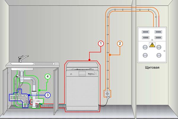 Схема подключения стиральной машинки к электричеству