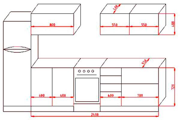 Размеры верхних и нижних шкафов кухонной системы