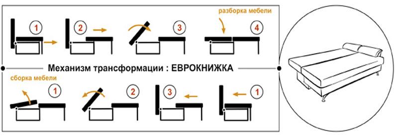 """Уголок со спальным местом """"Еврокнижка"""""""